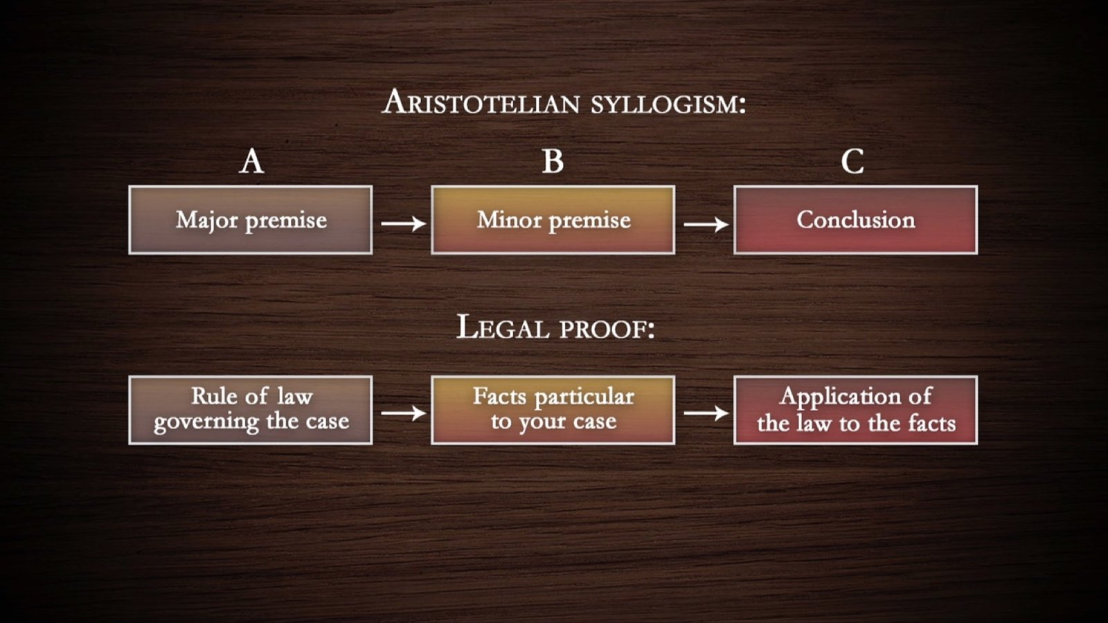 Understanding the Appellate Process