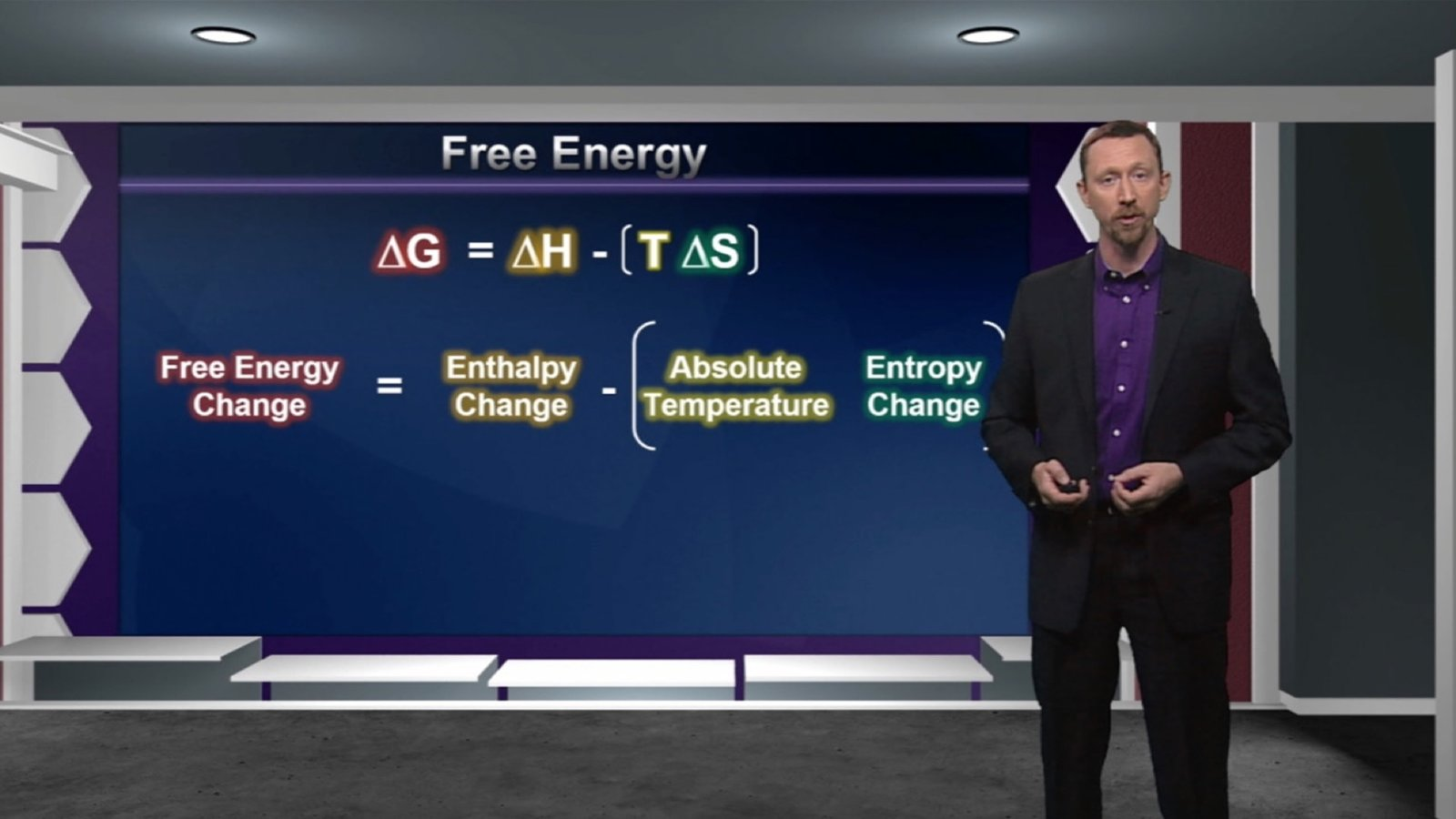 Influence of Free Energy